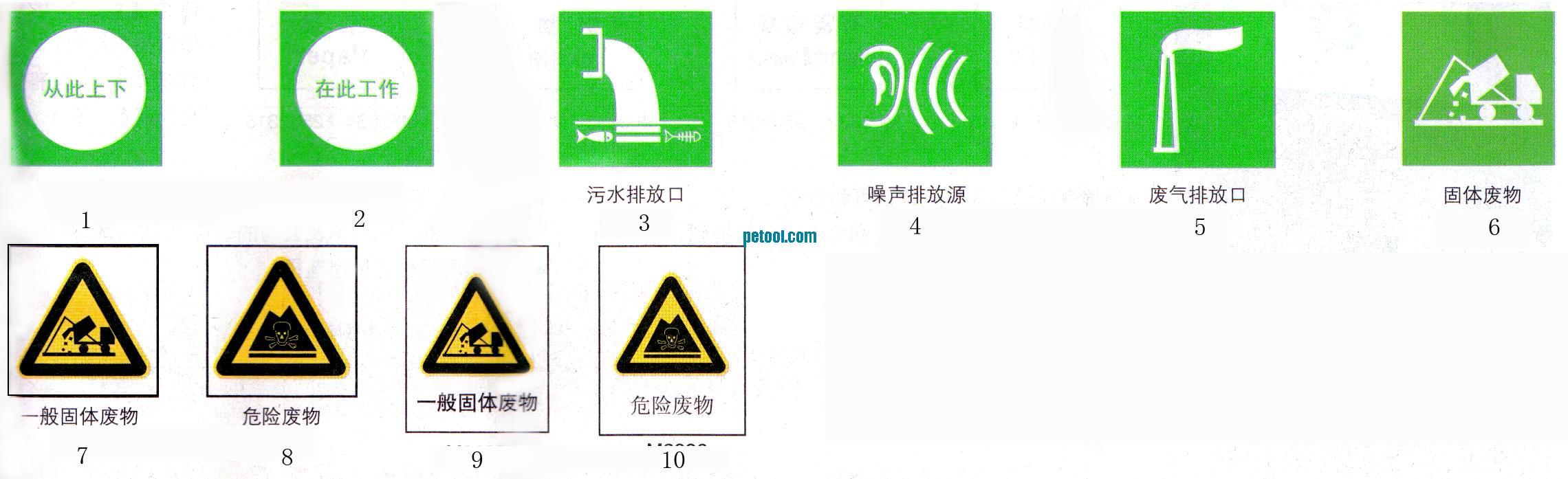 尚尤主營安全標識牌、安全標志牌、標牌、安全鎖具、管道標識、管道流向箭頭標貼、夜光標識、警示膠帶、夜光膠帶、產品包裝、產品標識、工業打印、安全標簽。 量大可根據客戶要求材質/圖案/尺寸定做 警示類標識:提醒人們對周圍環境引起注意,以避免可能發生危險的圖形標志。 顏色:黃色; 尺寸:250mm x 315mm; 材質:聚丙烯板材。十片起售,多種圖案可供選擇 此圖僅供參考;圖片以實物為準; 技術參數: